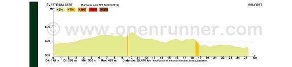 Profil parcours vélo TPT